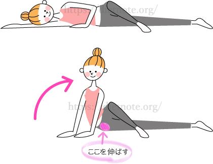 柔軟講座・大腿筋膜張筋のストレッチ