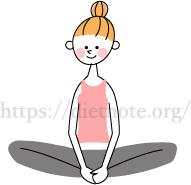 柔軟性チェック3・股関節内転筋群(太もも内側)